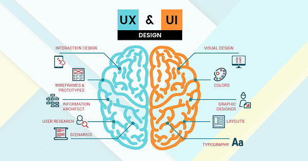 difference-between-UX-UI-Design