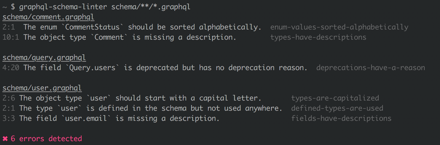 GraphQl Schema Linter