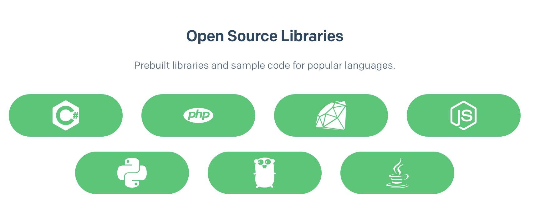 SendGrid open source libraries
